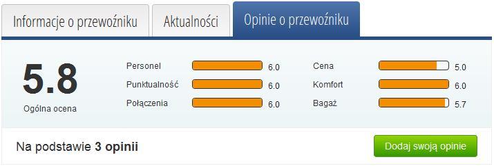 sympatia opinie o portalu Białystok