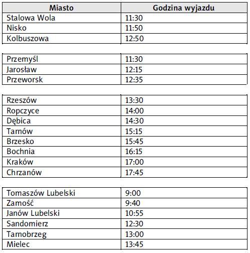 Eurobus tabela 4 1