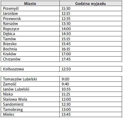 Eurobus tabela 4 2