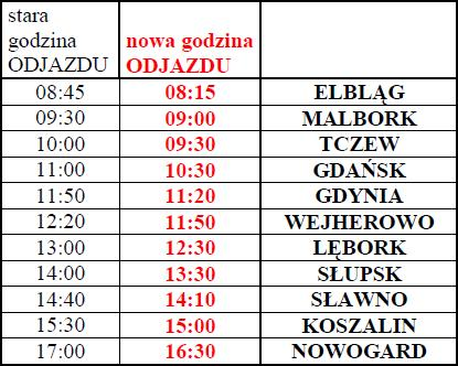 2014 tabela 1 - polonia